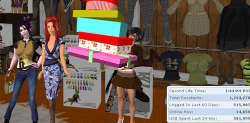 Secondlifeshopping